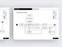 Microsoft Enterprise Client - Task Flow