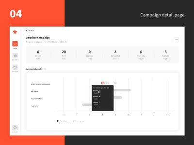 Greps case study - 04 - Test campaign detail page dashboard interface webdesign design tech product design typography startup web minimalism ux ui