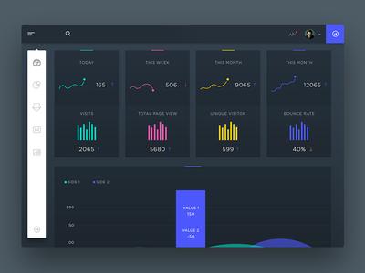 Dashboard  best design statics black dark web app ux ui dashboard app design dashboards