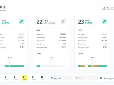 Production monitoring statistics dashboard map charts graph monitoring desktop web main ui