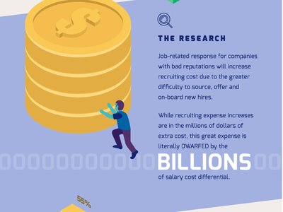 The Cost of a Bad Reputation Infographic pt. III graphic design typography illustration graphic infographic design