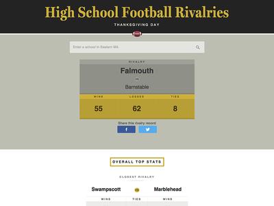 High School football rivalries web design massachusetts web app football rivalry