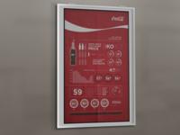 Coca Cola Stock Price Infographic