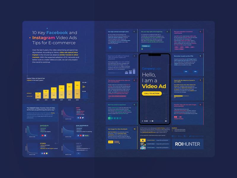 10 Key Facebook and Instagram Video Ads Tips saas platform video ads infographic digital marketing e-commerce