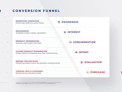 Conversion Funnel vector design marketing ecommerce print concept infographic funnel conversion