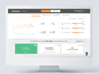 Netelixir Marketer Dashboard