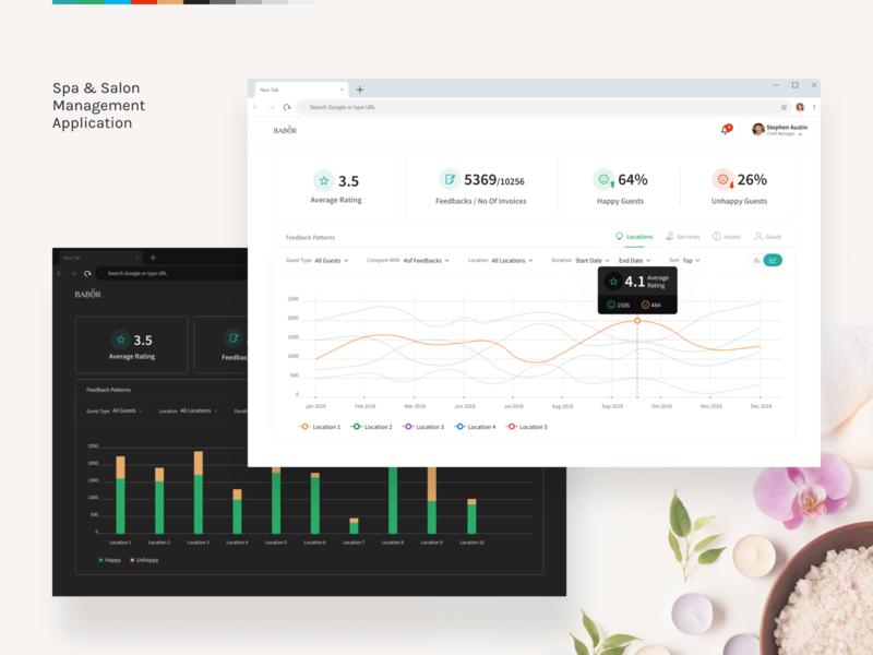 Spa & Saloon Management System clean ui clean design dark theme data visualization analytics dashboard customer feedback spa management dashboard design webux dashboard