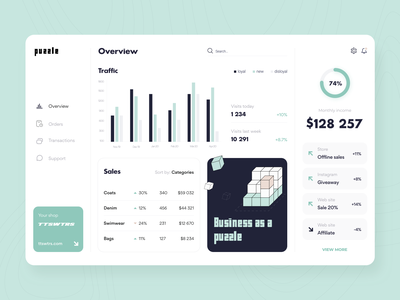 Puzzle e-commerce analytics - Web app analyse graph tracking dashboard concept service application shop interface search order ui ux figma sketch platform e-commerce product design web design arounda
