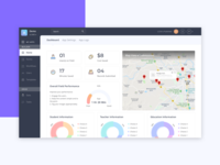 Stats and Analytics - Dashboard