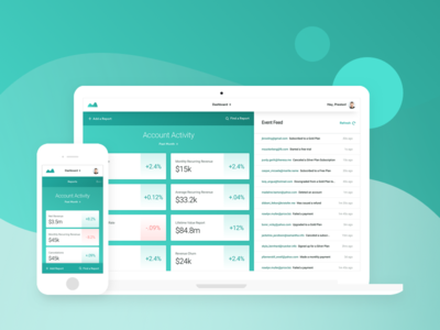 Responsive Web App Dashboard web design web app responsive dashboard visual design ux ui
