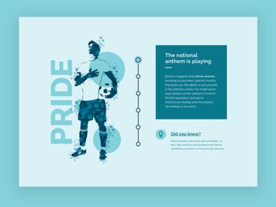 World Cup & fan emotions - Pride
