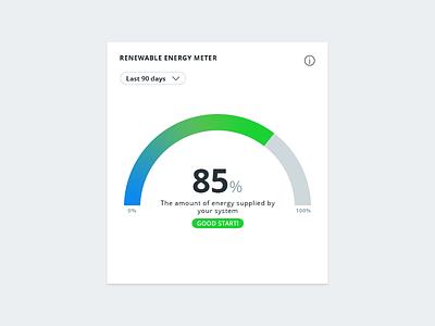 Renewable Energy Meter renewable energy widget ui meter dashboard