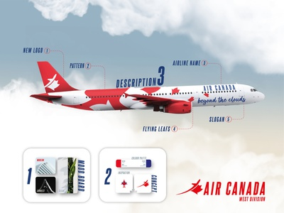 Air Canada new airplane fly leaf moodboard logodesign branding air canada airline logo illustration design creativity poster art poster 2020 montreal illustrator canada photoshop