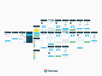 User Flow? mobile layouts sketch user flow