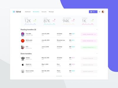 Dashbord UI for Transfers and Spending App