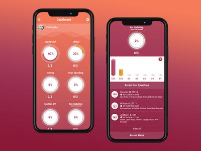 Tracking App Dashboard