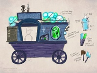 #ArmchairImagineering: Haunted Forest Food Cart sketch theme park design theme parks procreate disneyland walt disney world walt disney theme park disney armchair imagineering