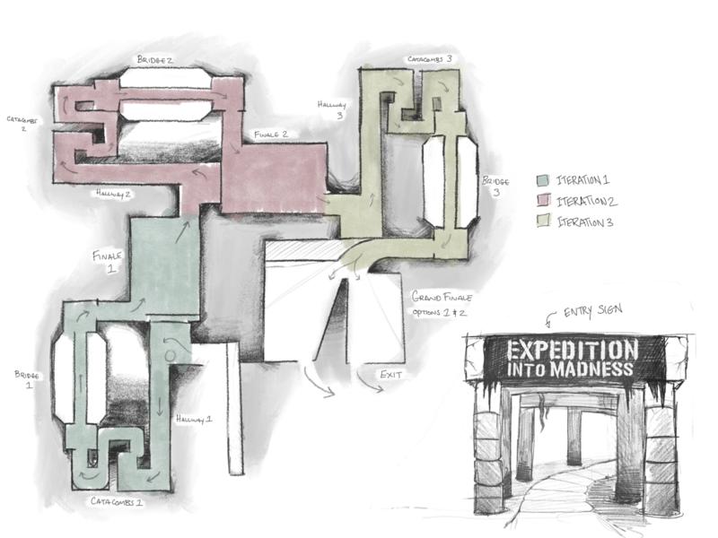 #ArmchairImagineering: Expedition Into Madness scarehouse procreate theme park design eldritch scare house halloween universal studios imagineering disney armchair imagineering