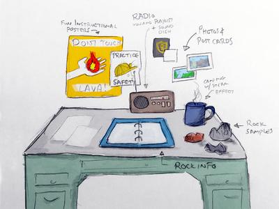 Volcanology Field Office Concept Sketch - Desk