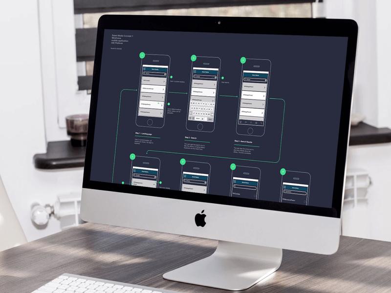Smart Media flow ux sketch ai ui design