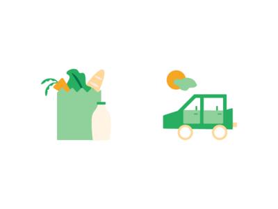 Groceries & Transportation