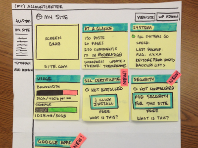 Sketch with some stickies wireframe interactive paper sticky note stickies sharpie