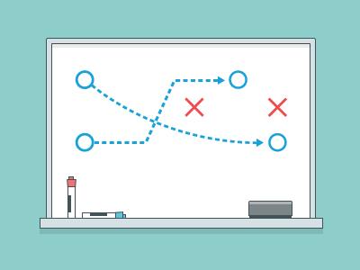 Blog illustration strategy ux markers flat whiteboard illustration