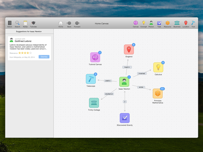 Canvas App canvas bright icons mac location concept resource task organization tool person