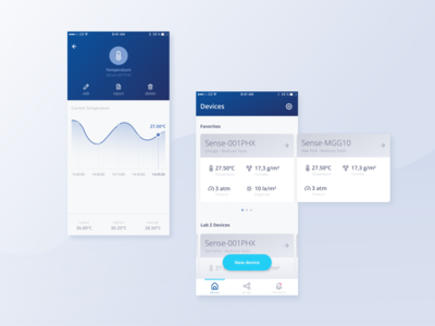 Dashboard designs, themes, templates and downloadable