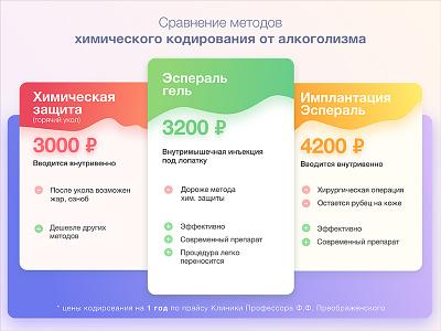 Comparison of methods web ui sales sale price payment material landing interface methods compare design