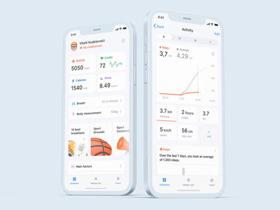 Apple Health Concept speed graph chart branding logo dashboard design light minimal clean ui application app concept apple sport creative