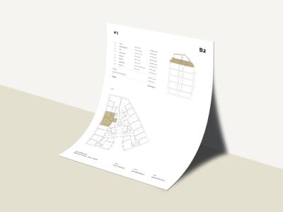 B2 – Apartment Card