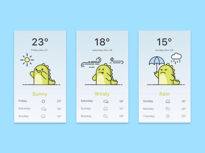 Weather drb