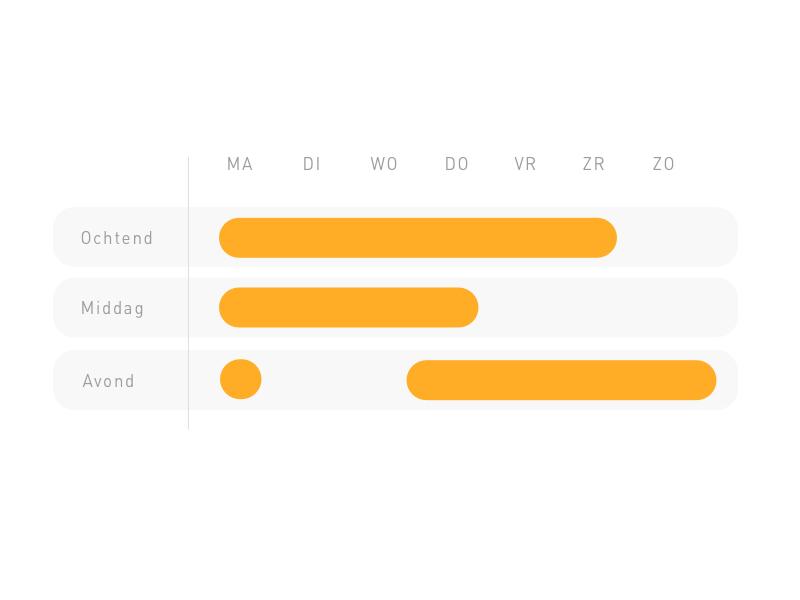 Availability table orange table availability