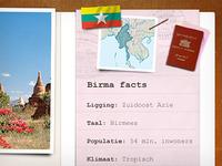 Birma facts