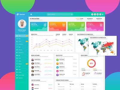 Analytics Admin Dashboard UI design design modern clean responsive admin panel