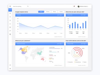 Dashboard Google Analytics