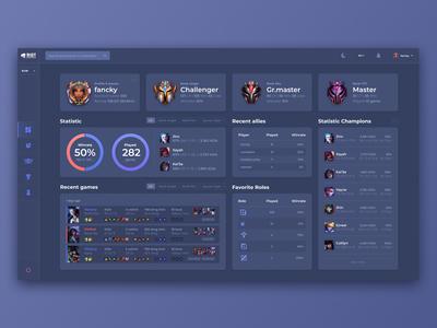 Dashboard - League of Legends Analytics