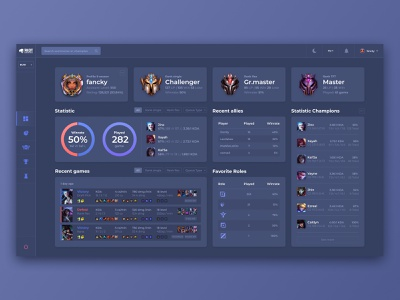 Dashboard - League of Legends Analytics graphic statistic champion dashboard design dashboad game league of legends lol beautiful preview home social app website design web ux ui
