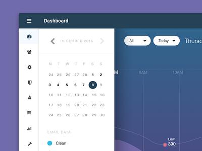 Mailflow Dashboard sidebar ux clean graphs calendar dashboard