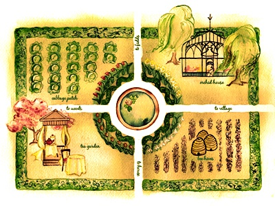 Watercolor Garden map