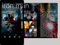 Detail view for WP8 TV Guide