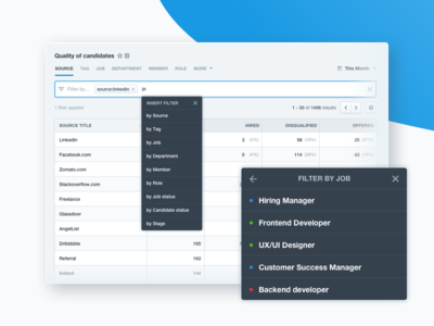 Recruitee Reports - Advanced Filtering buttons admin saas ui interface filters reports analytics charts insights conversion hiring