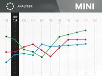 MINI Mobile Analyser