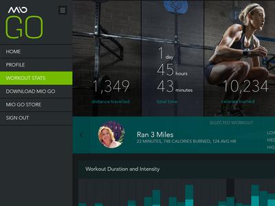 Mio Cloud Stats stats statistics workout fitness