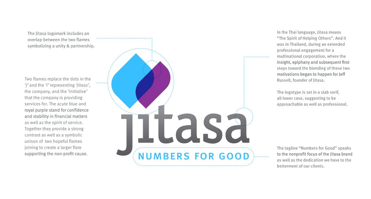 Jitasa dissection
