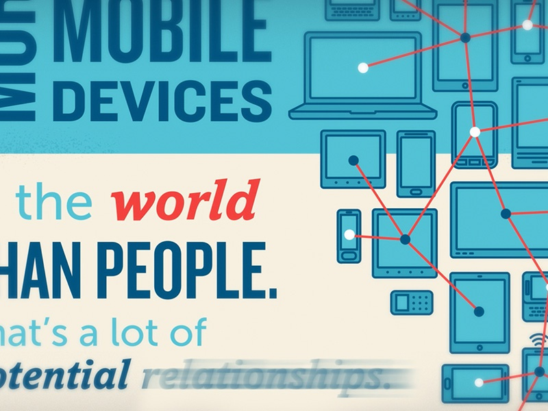 Mobile relationship management