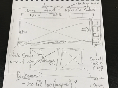 Wireframe for a website idea.