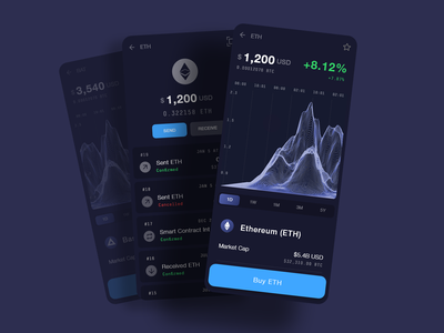 Cryptocurrency  Trading App smart contract dark ui trading token money finances financial 3d chart bitcoin btc ethereum eth blockchain crypto mobile ui ux