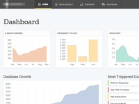 More Dashboard Explorations